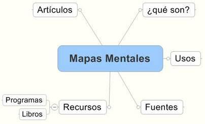 mapas_mentales.jpg